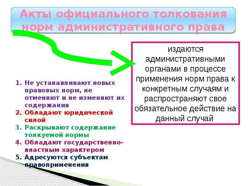 Реализация норм административного права. Акты официального толкования норм, слайд 12