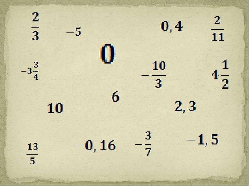 Просмотр содержимого документа сложение отрицательных чисел и чисел с разными