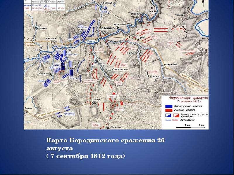Карта Бородинского сражения 26 августа ( 7 сентября 1812 года)