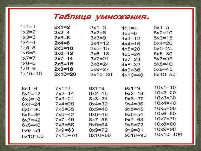 таблица умножения 2 класс презентация петерсон