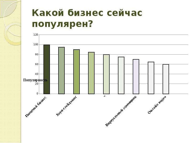 пришедшей фото какой вид бизнеса востребован в россии диоптрийная коррекция