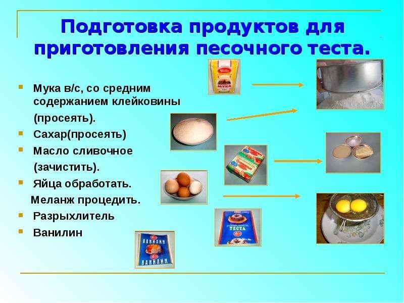 Подготовка продуктов для приготовления песочного теста. Мука в/с, со средним содержанием клейковины