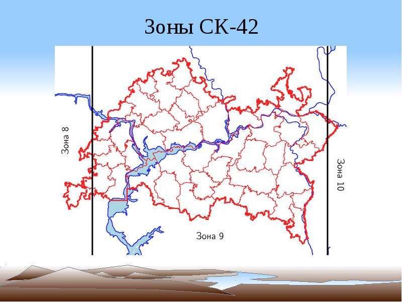 система координат ск 42 и мск