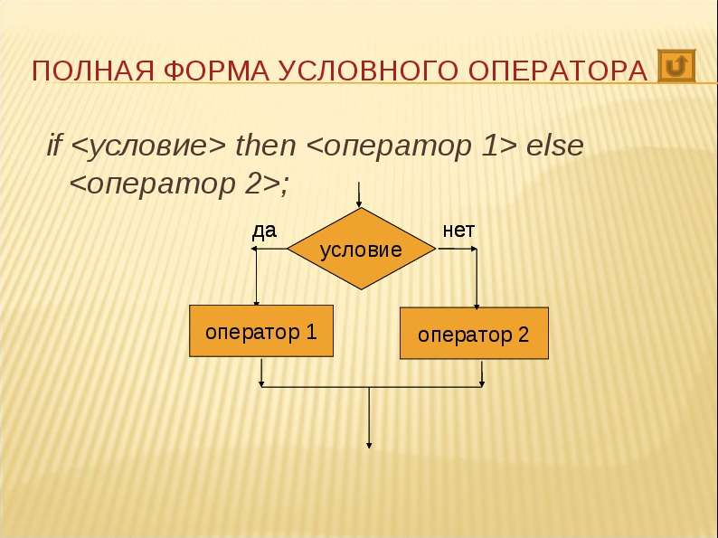 if <условие> then <оператор 1> else <оператор 2>; if <условие> then <опер