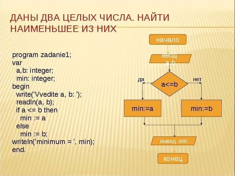 Программирование ветвящихся алгоритмов. Условный оператор, слайд 11
