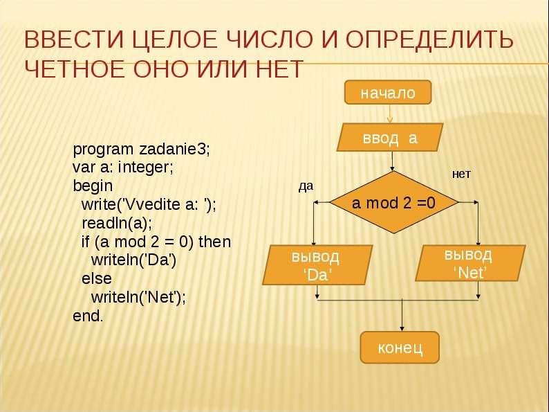 Программирование ветвящихся алгоритмов. Условный оператор, слайд 13