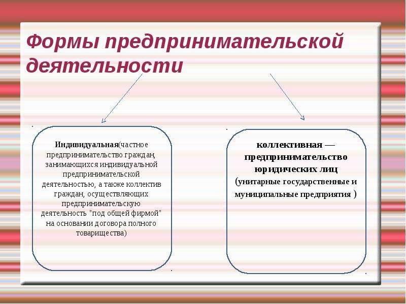 Деятельности организаций и частных лиц