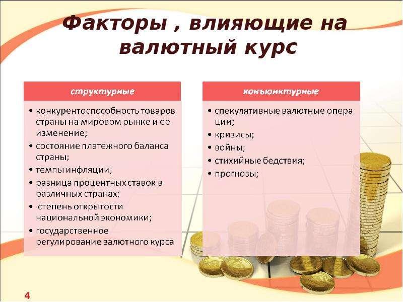 Валютные интервенции цб (чистые) и средний курс рубля в 2013 20132014 гг как мы видим, что бы рубль ни делал