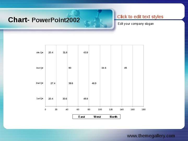 Chart- PowerPoint2002