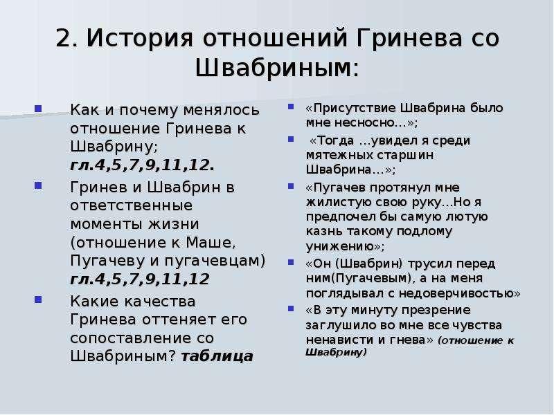 2. История отношений Гринева со Швабриным: Как и почему менялось отношение Гринева к Швабрину; гл. 4