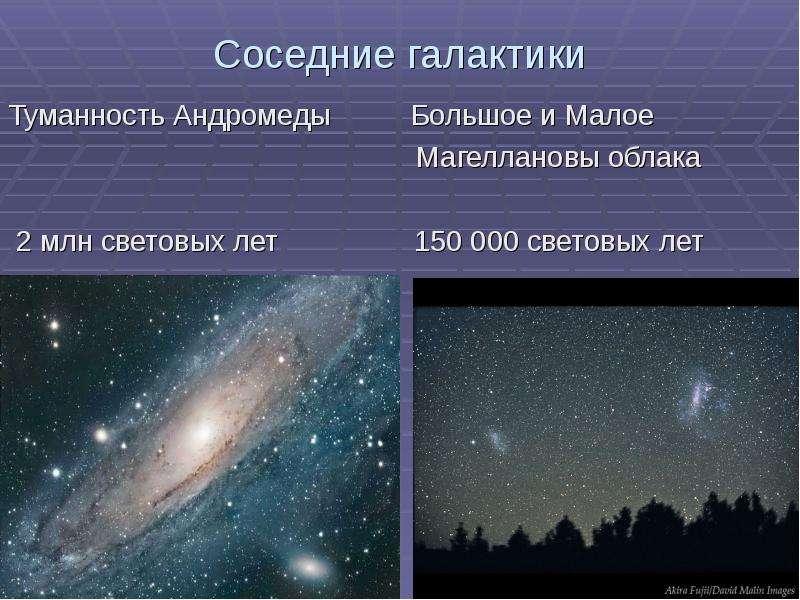 Соседние галактики Туманность Андромеды Большое и Малое Магеллановы облака 2 млн световых лет 150 00