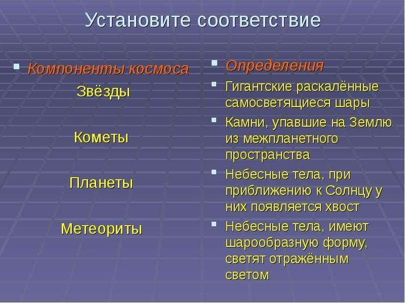 Установите соответствие Компоненты космоса Звёзды Кометы Планеты Метеориты