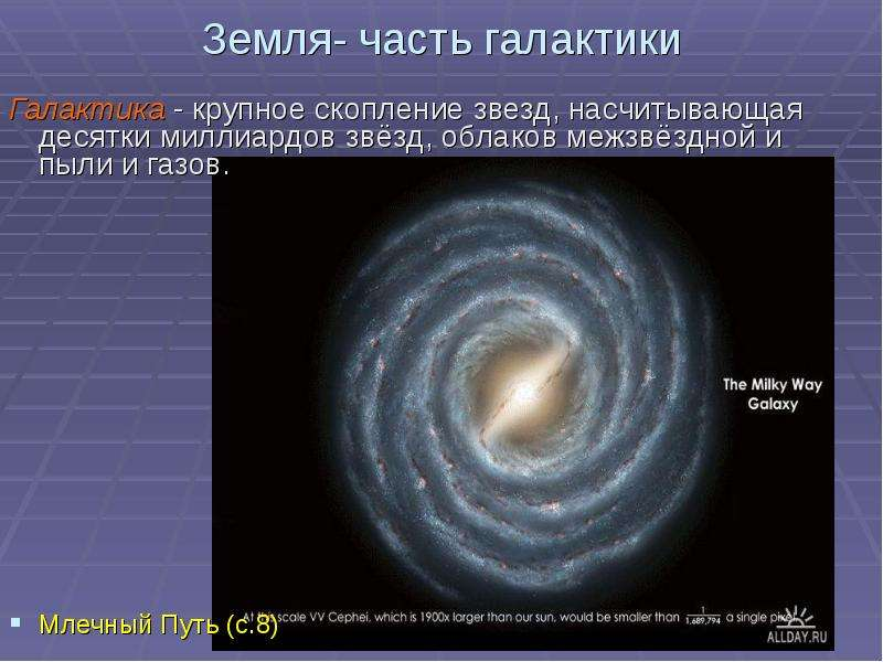 Земля- часть галактики Галактика - крупное скопление звезд, насчитывающая десятки миллиардов звёзд,