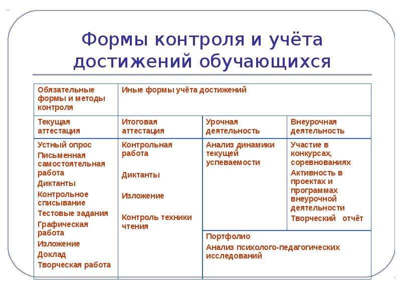 План мероприятий по улучшению качества работы медицинской