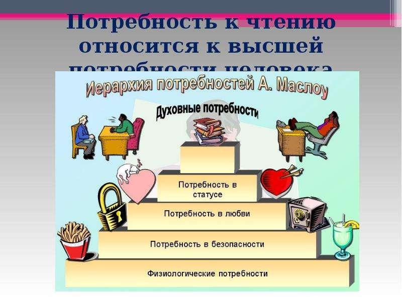 Человек читающий - человек успешный Библиотечный урок для 6-7 классов.