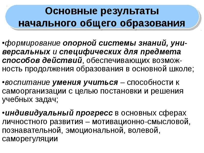 ОСОБЕННОСТИ НАЧАЛЬНОГО ОБЩЕГО ОБРАЗОВАНИЯ В УСЛОВИЯХ ПЕРЕХОДА НА ФГОС., слайд 7