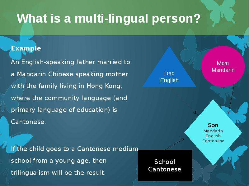 languages essays Grammatical habits in written english reveal linguistic features of non-native speakers' languages.
