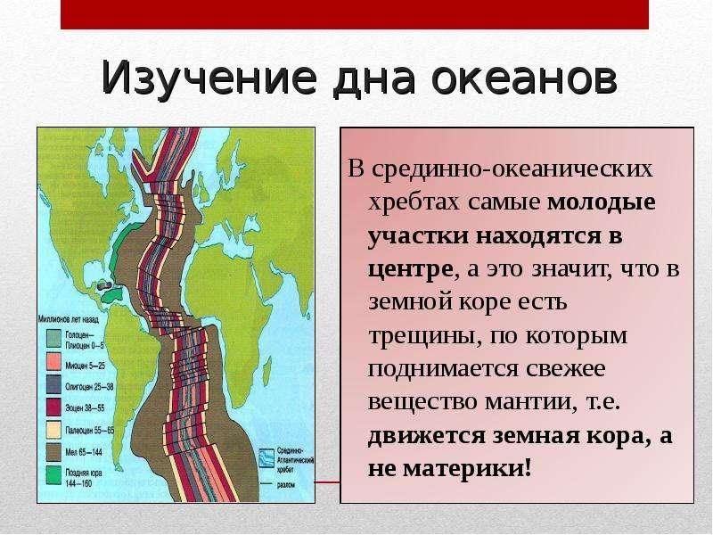 Презентация По Теме Внутреннее Строение Земли 5 Класс