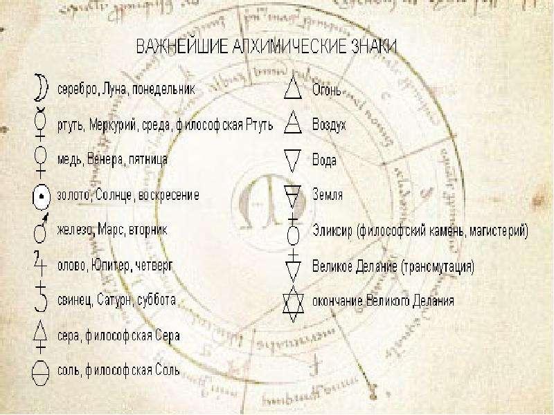 Решебник Для Алхимика