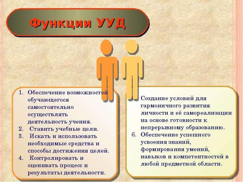 ПРИМЕНЕНИЕ ТЕХНОЛОГИИ «ДЕБАТЫ» ДЛЯ ФОРМИРОВАНИЯ УНИВЕРСАЛЬНЫХ УЧЕБНЫХ ДЕЙСТВИЙ, слайд 8