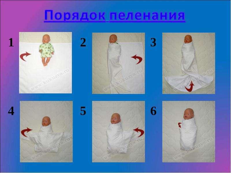Пеленание новорожденного фото пошагово в
