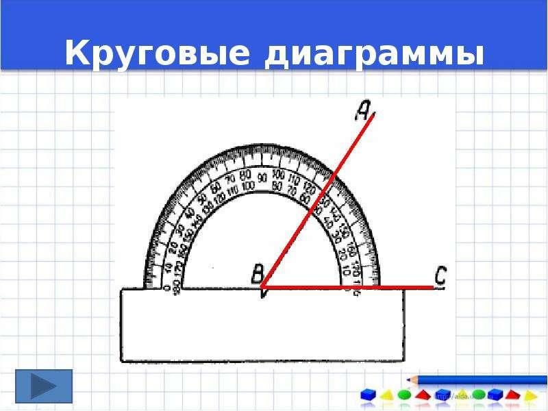 Как сделать круговую диаграмму в тетради - Kvartiraivanovo.ru