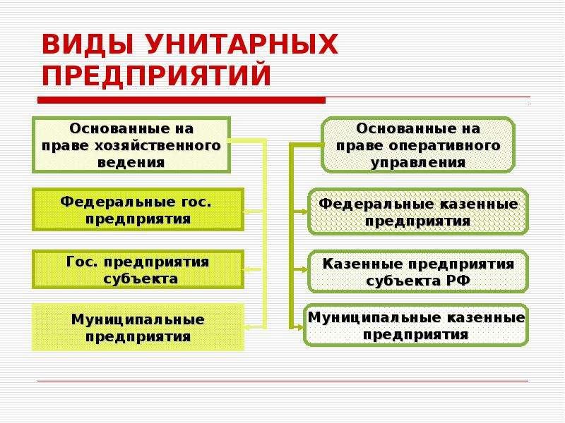 картинки надписями, использование уставного фонда унитарных предприятий родных прикольной