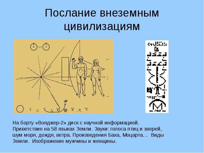 Послание внеземным цивилизациям