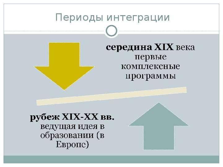 Интеграция как эффективный инновационный приём, количественный и качественный показатель изменений в образо, рис. 5