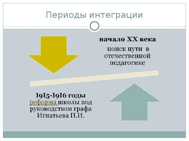 Интеграция как эффективный инновационный приём, количественный и качественный показатель изменений в образо, рис. 6