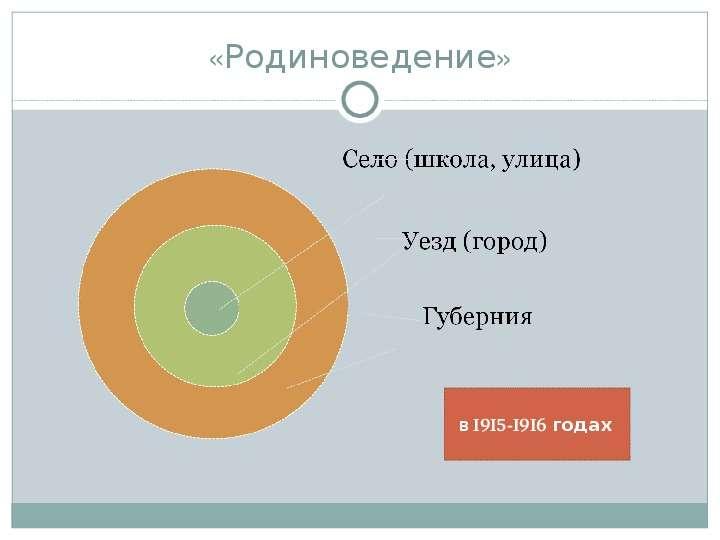 Интеграция как эффективный инновационный приём, количественный и качественный показатель изменений в образо, рис. 7