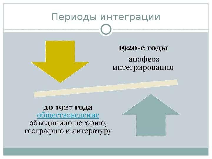 Интеграция как эффективный инновационный приём, количественный и качественный показатель изменений в образо, рис. 8
