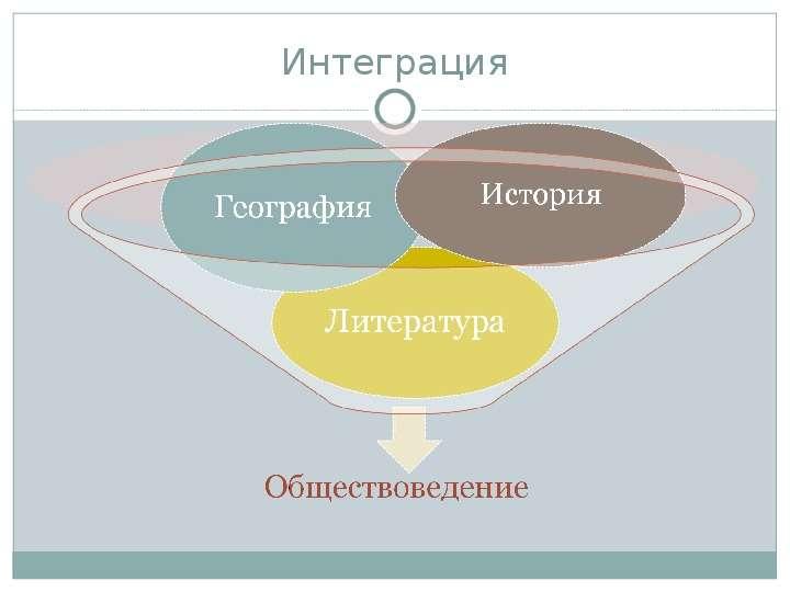 Интеграция как эффективный инновационный приём, количественный и качественный показатель изменений в образо, рис. 9