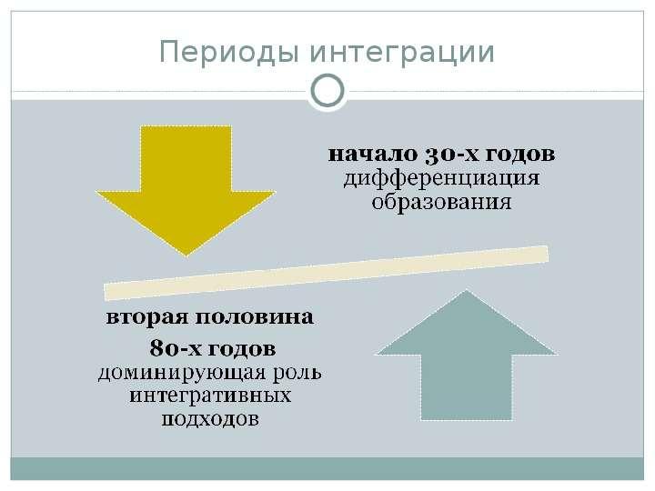 Интеграция как эффективный инновационный приём, количественный и качественный показатель изменений в образо, рис. 11