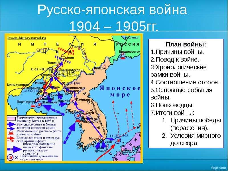 Почему в январе 1905 войска беспрекословно выполнили приказ