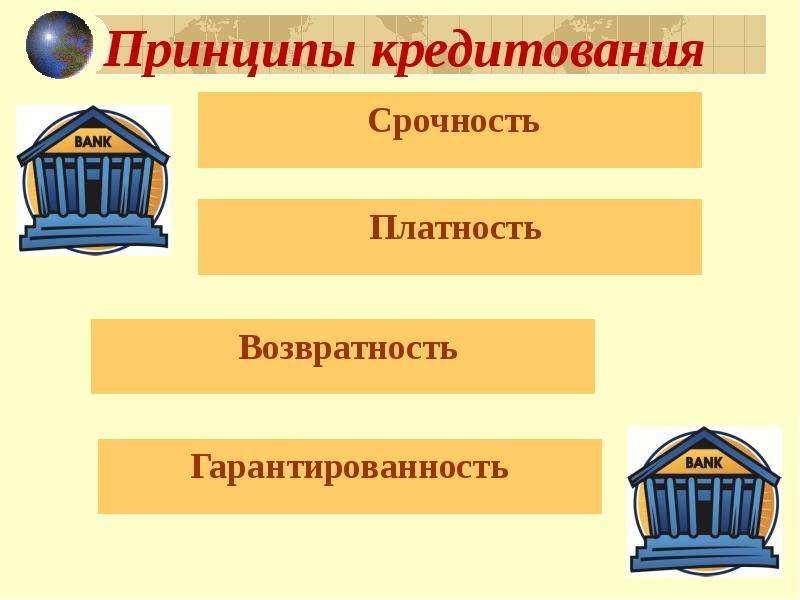 Принципы потребительского кредитования