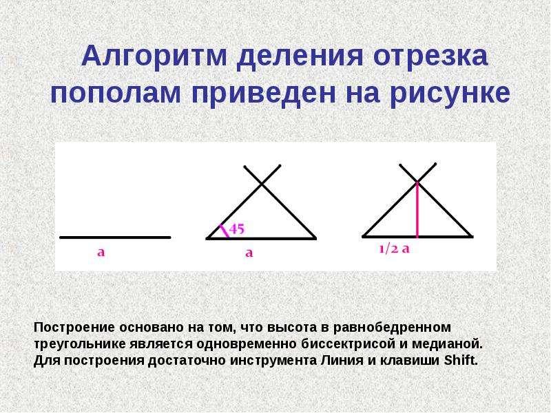 Алгоритм деления отрезка пополам приведен на рисунке