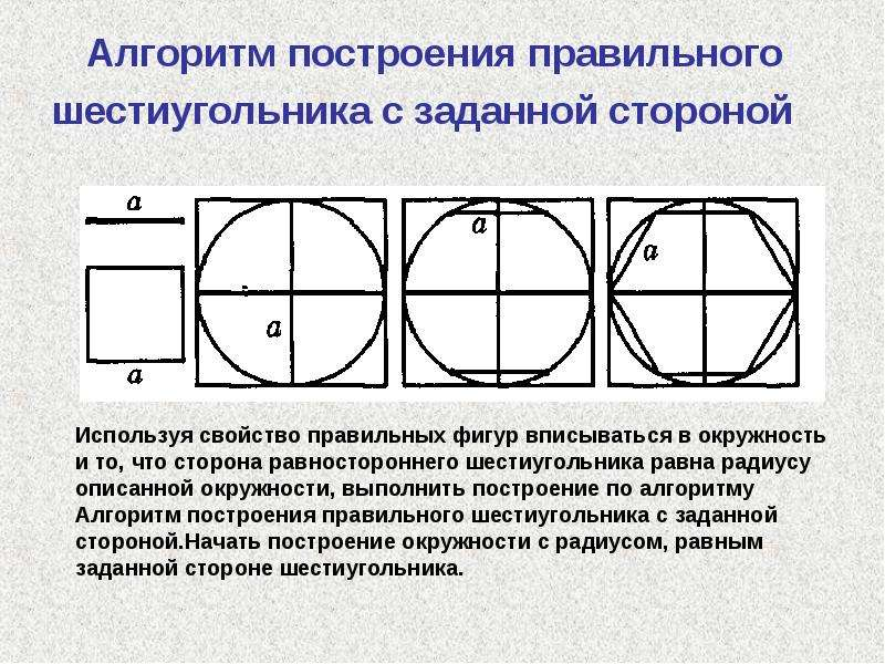 Алгоритм построения правильного шестиугольника с заданной стороной