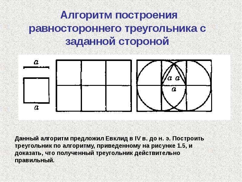 Алгоритм построения равностороннего треугольника с заданной стороной