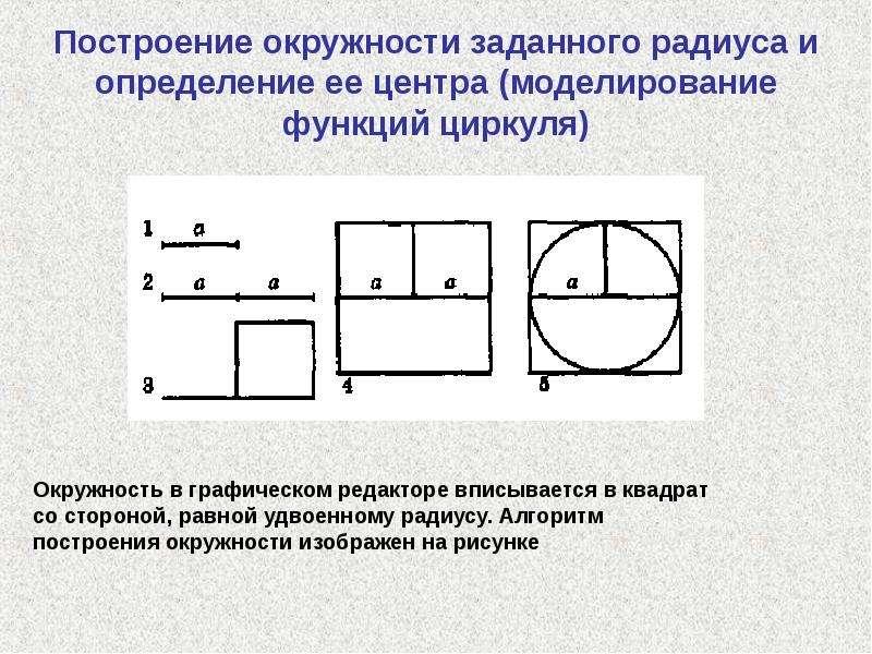 Построение окружности заданного радиуса и определение ее центра (моделирование функций циркуля)