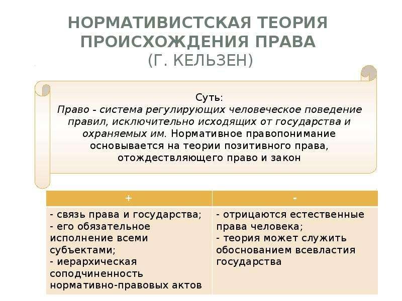 шпаргалка по теории права концепции права в современной россии