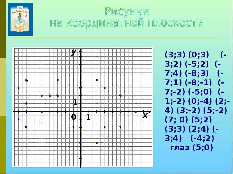 Гдз по матем творческая работа построить с описанием координатную плоскость