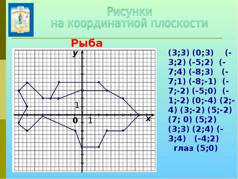 рисунок по координатной плоскости с координатами животные