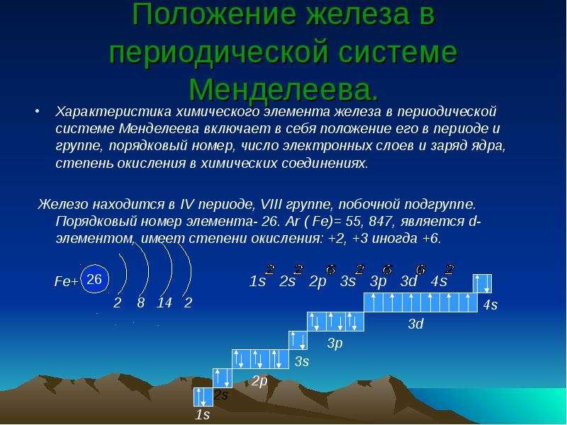 Положение железа в периодической системе Менделеева. Характеристика химического элемента железа в пе