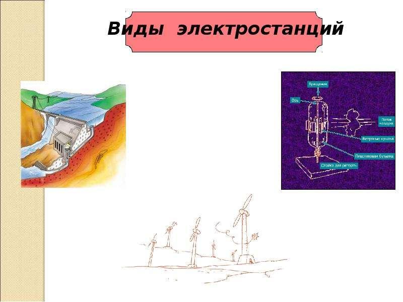 Энергосбережение Реализация правовых, организационных, научных, производственных, технических и экономических мер, направленны, слайд 4