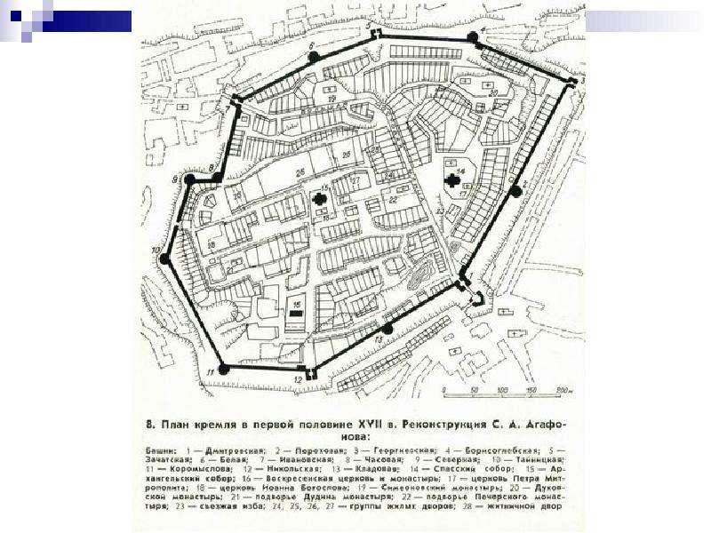 Строительство Нижегородского Кремля, слайд 13
