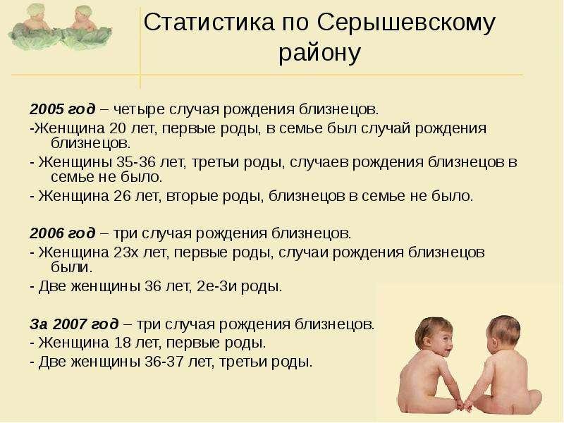 Роды в 35 лет третьи роды форум