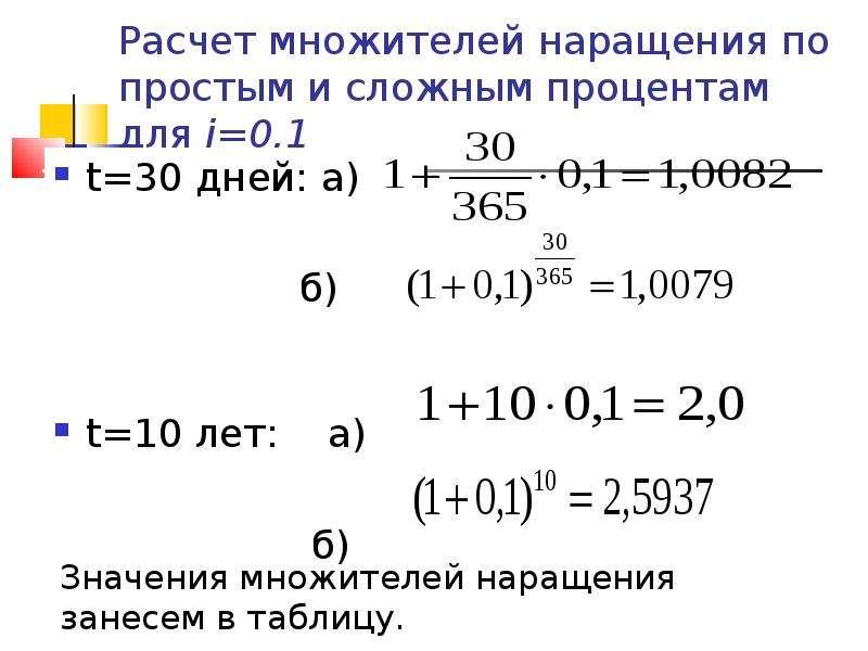 Как сделать сложный процент