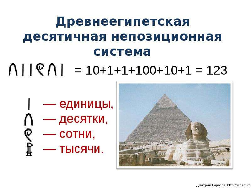 egyptian numeration system essay 2017 research paper journal article journal essay about intimate relationships quotes dark field image analysis essay egyptian numeration system essays.