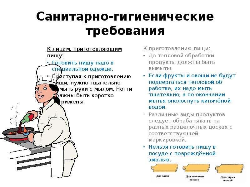 Санитарные требования к тортам